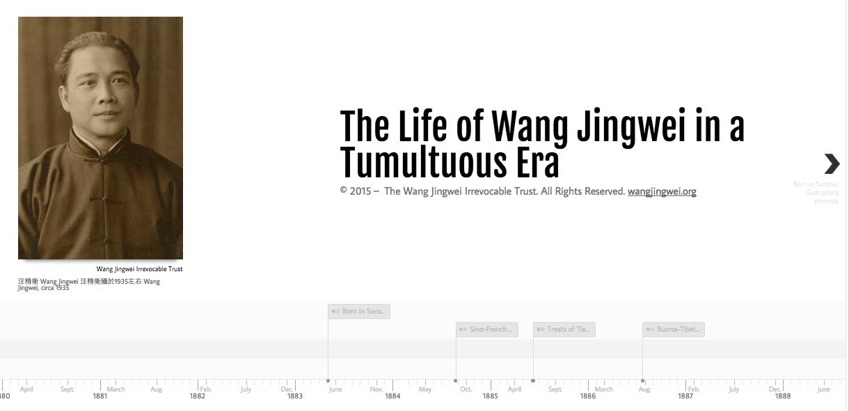 Wang Jingwei Timeline